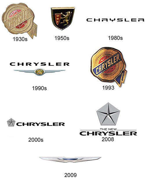 chrysler_logos